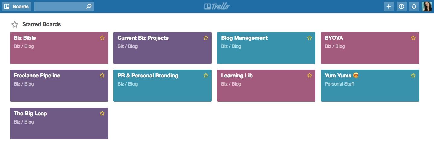 Trello Dashboard Online Business Tools