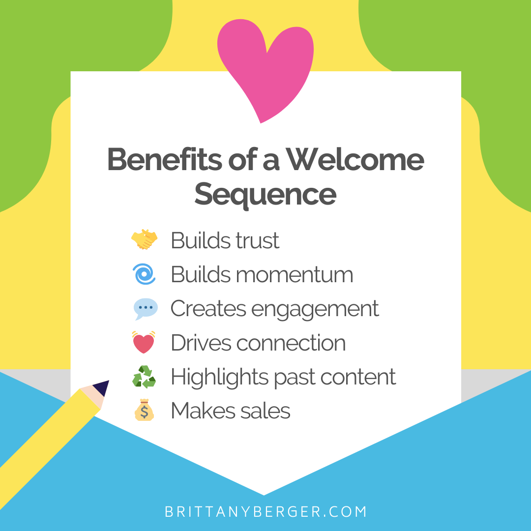 Benefits of an Email Welcome Sequence Infographic