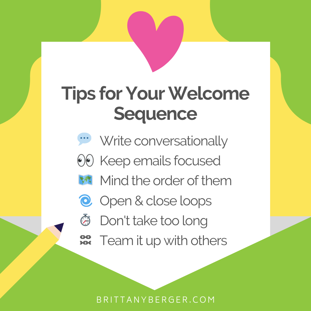 Welcome Sequence Best Practices Infographic